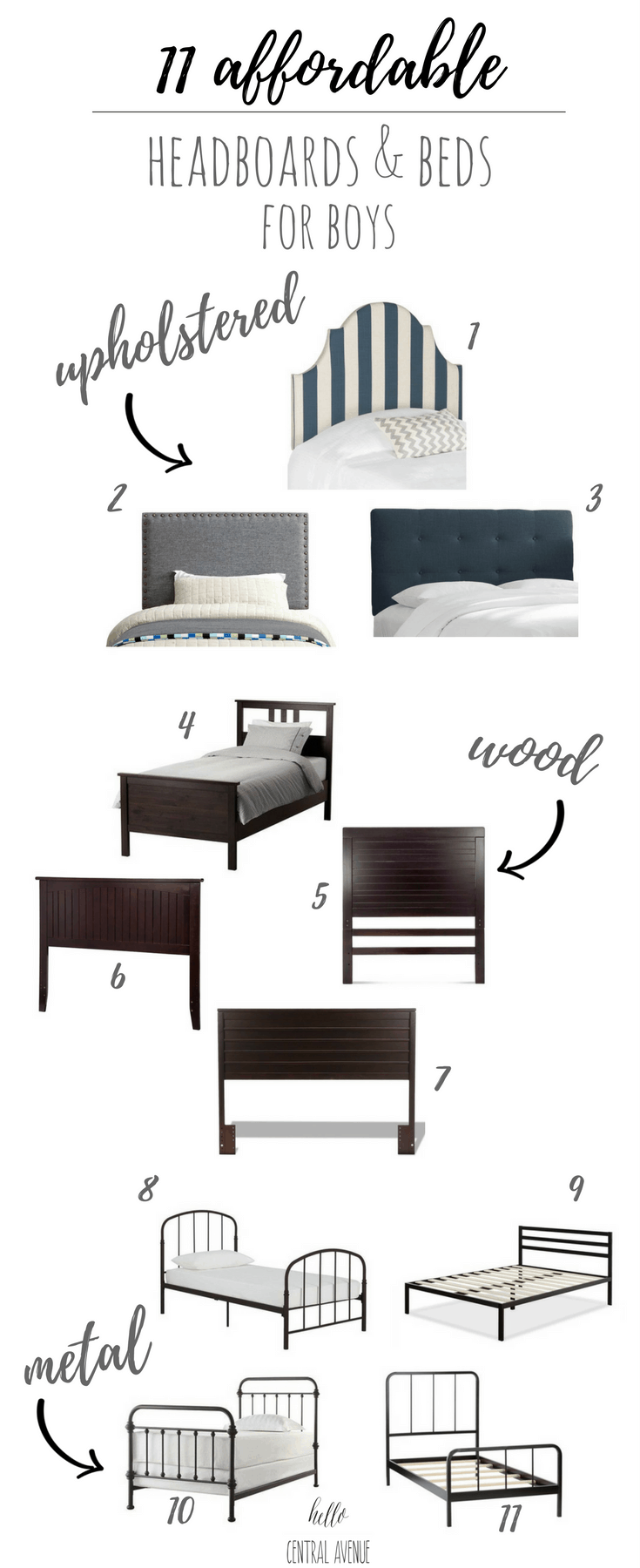 11 Affordable Headboards Beds For Boys Hello Central Avenue