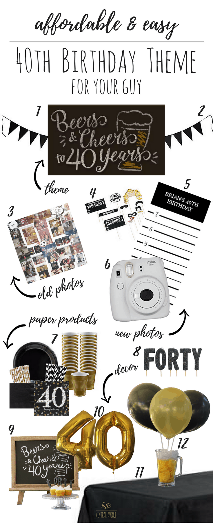If you are looking to throw a 40th birthday party on a budget, here are some affordable and easy ideas!